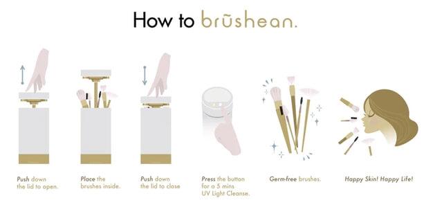 Brushean使い方