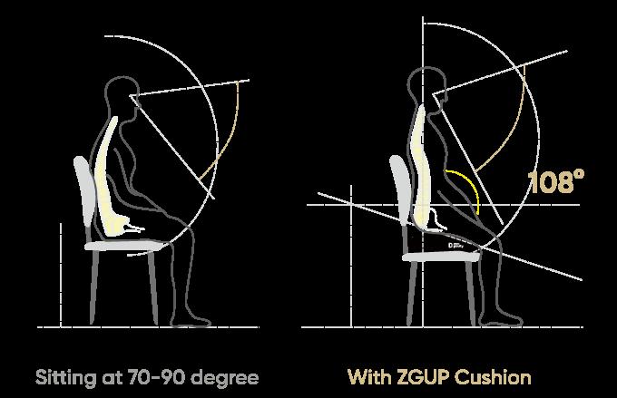 姿勢を正して無重力を体感するクッションZGUO Cushion